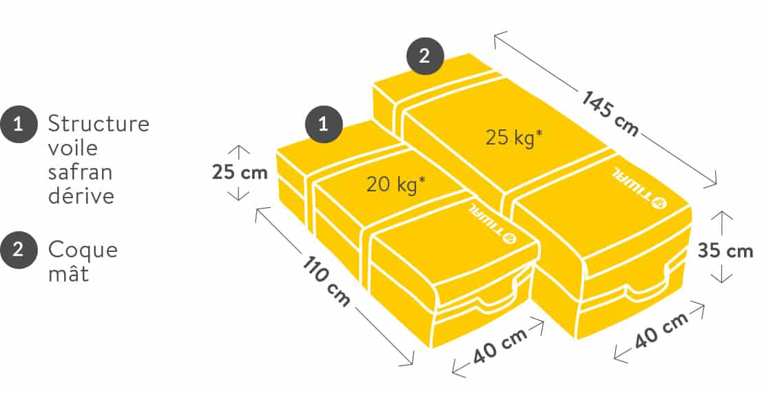 Dimensions et poids des sacs de transport du voilier Tiwal 2