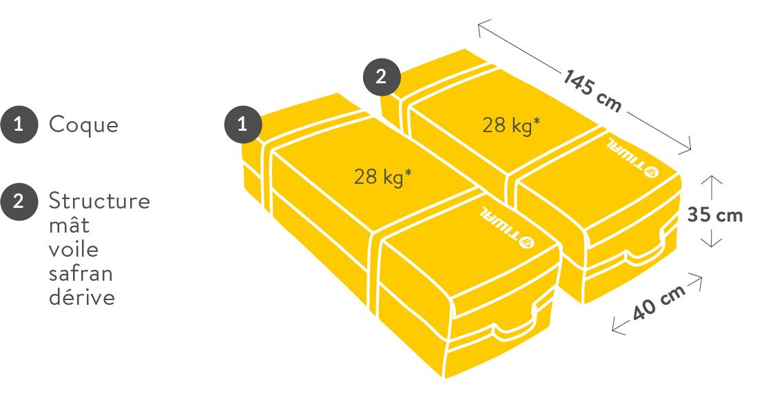 Poids et dimensions des sacs de transport du dériveur transportable Tiwal 3